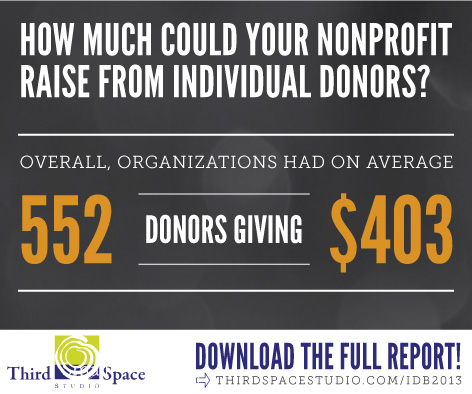How to Empower Your Nonprofit Fundraising Strategies with the Wonderful World of Data