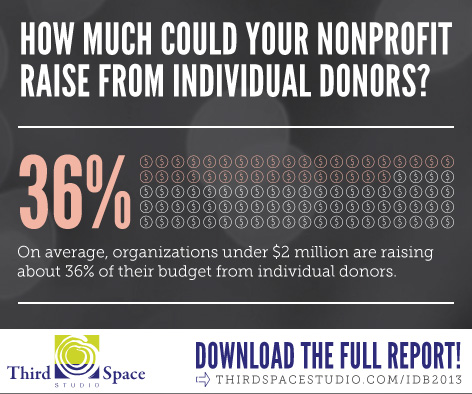 It's Time To Show Your Fundraising Data