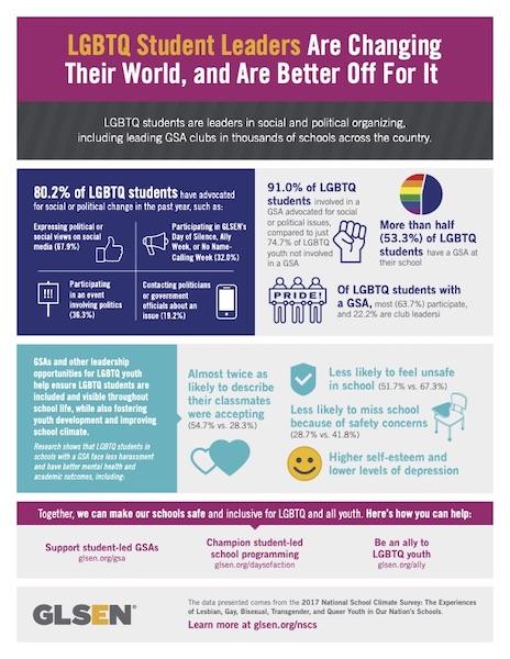 GLESEN_infographic_02-Student_Leadership_d04